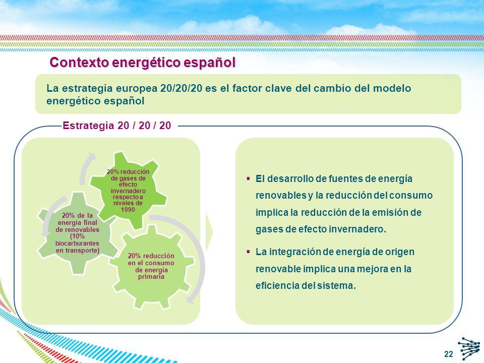 Potencia eólica instalada y su evolución m Plan de Energías Renovables (Agosto 2005): ~20,000 MW en el año 2010.