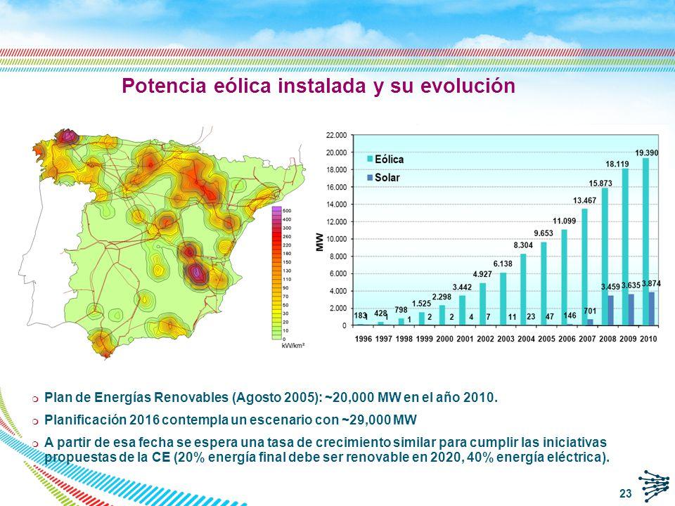 Potencia neta instalada octubre 2010 TecnologíaMW% Hidráulica 16.657 17,6 Nuclear 7.455 7,9 Carbón 10.789 11,4 Fuel-Gas 1.849 1,95 Ciclo combinado 24.792 26,2 Total régimen ordinario 61.542 65,02 Eólica 19.442 20,5 Solar 3.872 4,1 Biomasa 684 0,7 Hidráulica RE 1.965 2,1 Cogeneración 5.946 6,3 RSI y RSU 1.204 1,2 Total régimen especial 33.114 34,98 Total94.656 24