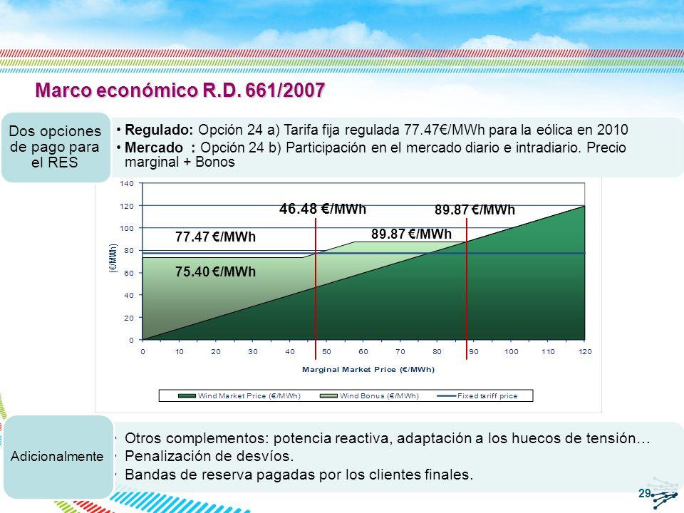 Desvíos respecto al programa: Generacion eólica inferior al programa q Al generar de menos la eólica, otra generación (la que aporta regulación) deberá generar de mas.