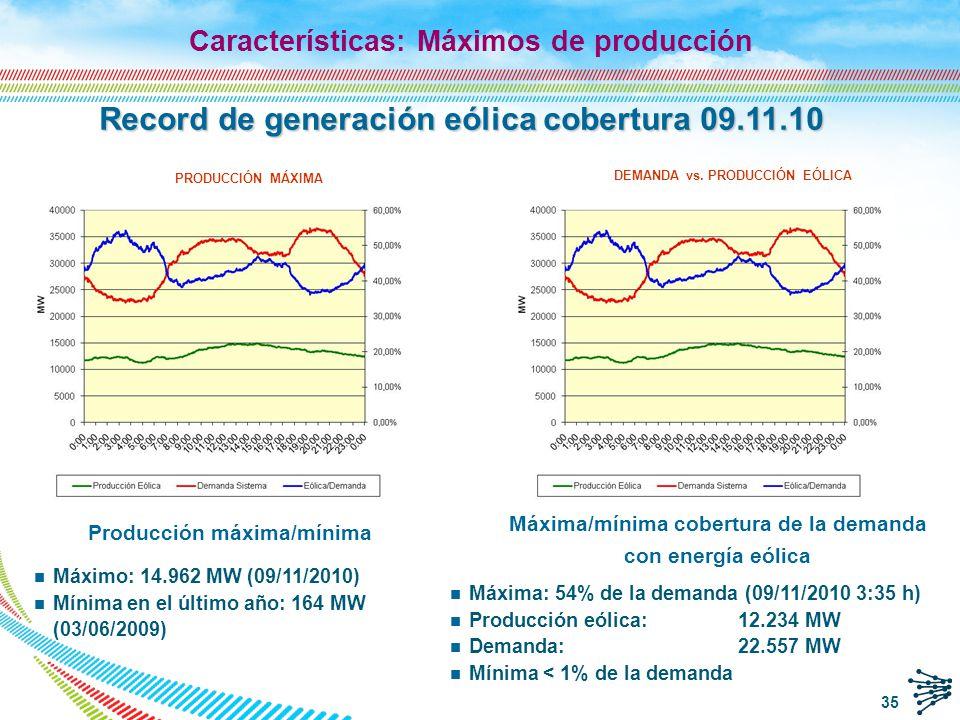 36 PRODUCCIÓN EÓLICA DURANTE UN AÑO Características: Comportamiento anual y diario de la generación eólica (I) DEMANDA vs.