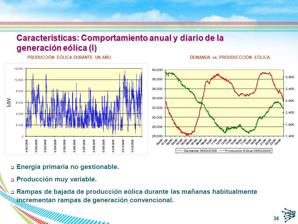37 m Datos correspondientes al año 2009 m La producción eólica no se corresponde en algunos casos con los requerimientos de demanda: Verano.