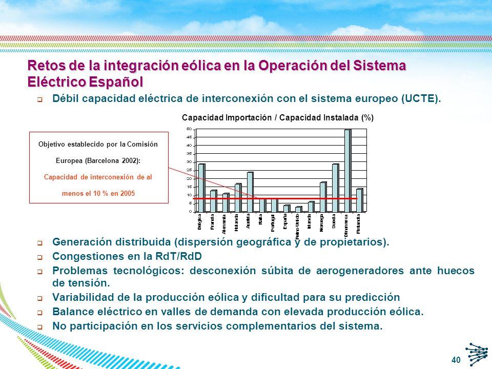 Propuestas de cambios regulatorios lideradas por el Operador del Sistema.