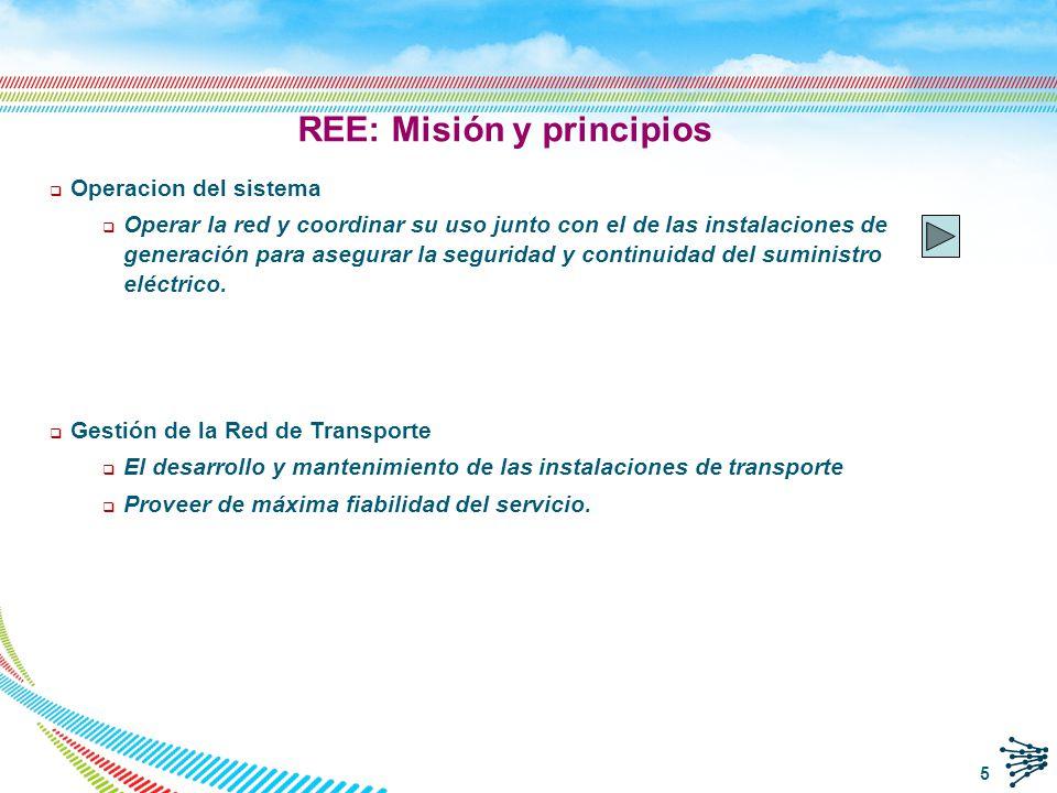 Refuerzos previstos 2009-2016, parcialmente debidos a la integración de renovables: REE es la propietaria de prácticamente la totalidad de la RdT q Parques y líneas de 400 y 220 kV y transformadores 400/220 kV.
