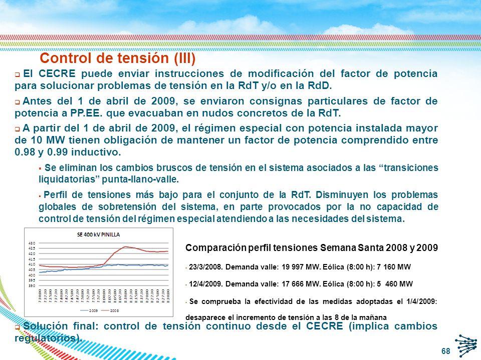 Energía Solar: Influencia en la operación del sistema de: q Reducida observabilidad por el OS.