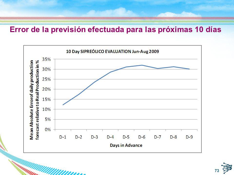 SIPREOLICO q 73% de la eólica instalada se encuentra conectada directamente a la red de transporte o a niveles observables.
