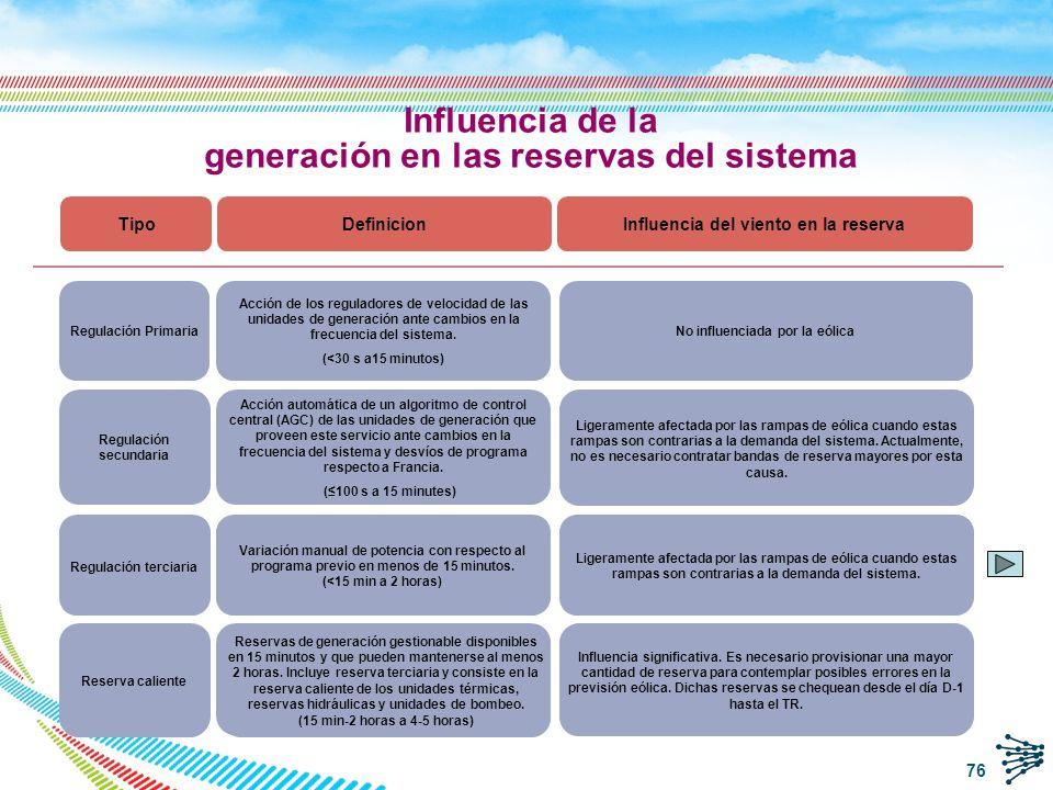 La generación eólica determina el nivel de reserva necesario, pero hay otros factores que también influyen Para garantizar un nivel adecuado de reserva de un modo eficiente, se proponen dos métodos para el cálculo de reserva caliente en el sistema.