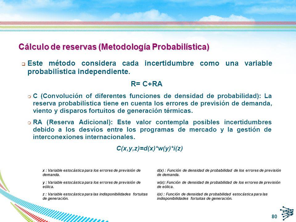 Cálculo probabilístico de reservas – F.D.P.