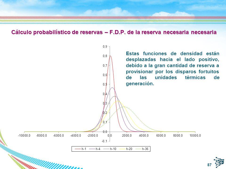 Cálculo probabilístico de reservas para diferentes horizontes temporales y diferentes niveles de confianza 88