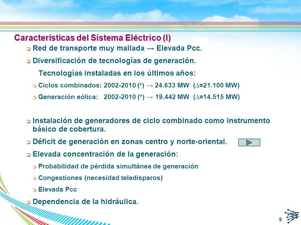Características del Sistema Eléctrico (II) q Limitada capacidad de intercambio con otros sistemas: m Desequilibrio en interconexión con Francia y Portugal.