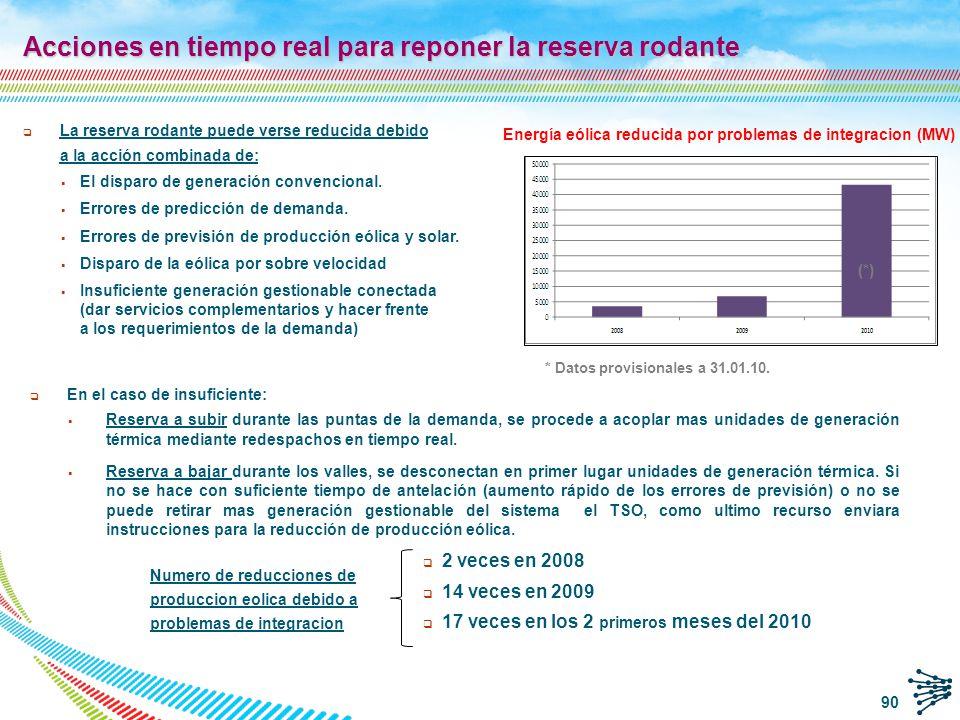 q Medidas a corto plazo: 2011 (generación eólica instalada = 20 000 MW) q Viabilidad de los balances de potencia en horas valle.