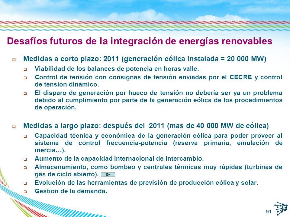 Índice de la presentación REE y El sistema eléctrico español El Régimen Especial en España Integración en el mercado del RE Características de la generación eólica Integración en el sistema de la generación eólica Desafíos actuales y futuros de la integración de energías renovables Centro de Control de RE (CECRE) GEMAS Estudios de integración de RE (Horizonte 2016) Conclusiones