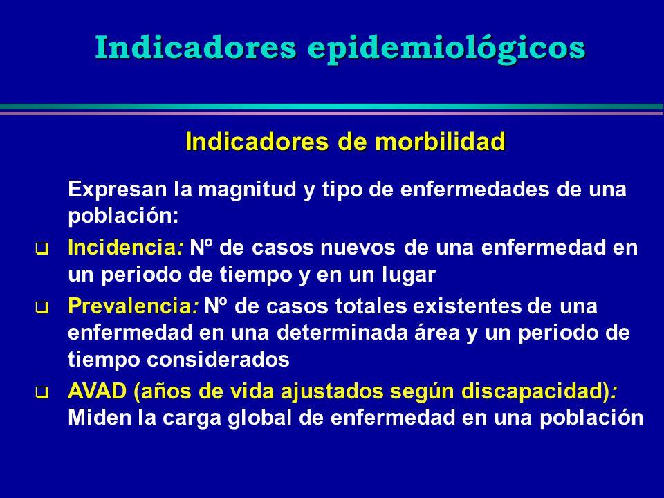 Indicadores de morbilidad Expresan la magnitud y tipo de enfermedades de una población: Incidencia: Nº de casos nuevos de una enfermedad en un periodo