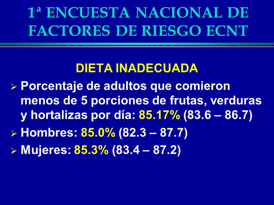 1ª ENCUESTA NACIONAL DE FACTORES DE RIESGO ECNT DIETA INADECUADA Porcentaje de adultos que comieron menos de 5 porciones de frutas, verduras y hortali