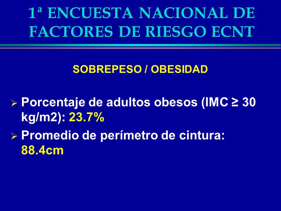 1ª ENCUESTA NACIONAL DE FACTORES DE RIESGO ECNT SOBREPESO / OBESIDAD Porcentaje de adultos obesos (IMC 30 kg/m2): 23.7% Promedio de perímetro de cintu