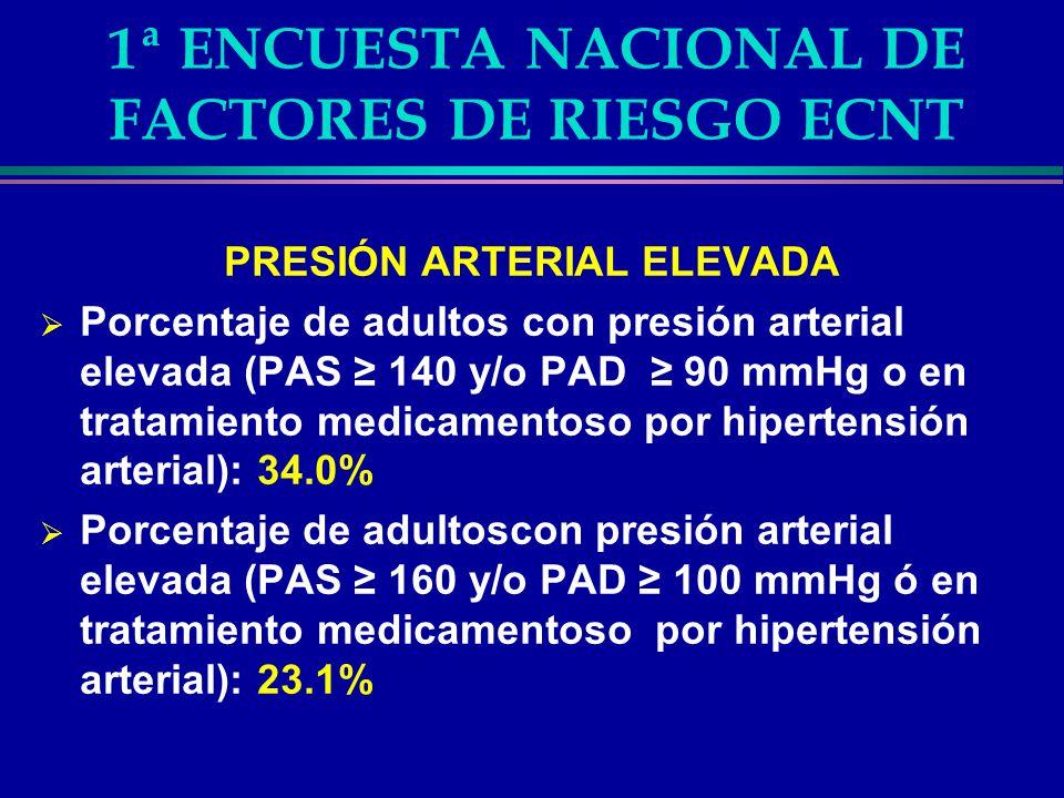 1ª ENCUESTA NACIONAL DE FACTORES DE RIESGO ECNT PRESIÓN ARTERIAL ELEVADA Porcentaje de adultos con presión arterial elevada (PAS 140 y/o PAD 90 mmHg o