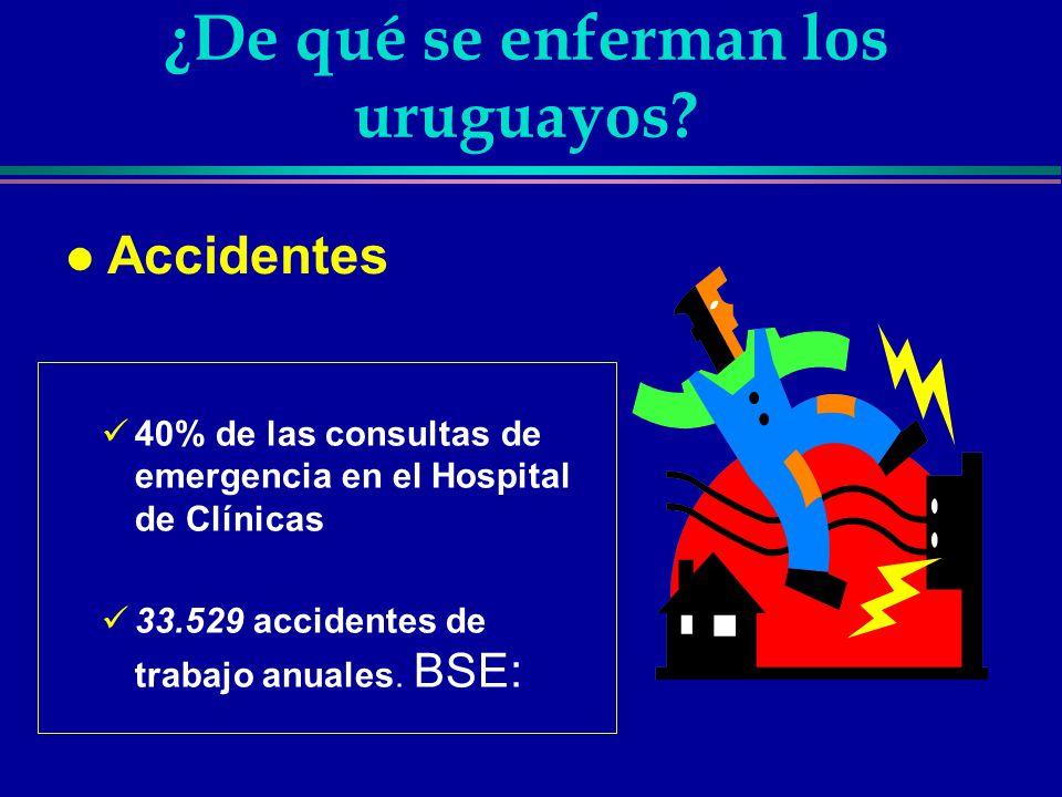 ¿De qué se enferman los uruguayos? 40% de las consultas de emergencia en el Hospital de Clínicas 33.529 accidentes de trabajo anuales. BSE: l Accident