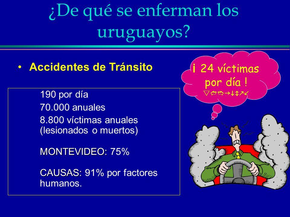 ¿De qué se enferman los uruguayos? 190 por día 70.000 anuales 8.800 víctimas anuales (lesionados o muertos) MONTEVIDEO: MONTEVIDEO: 75% CAUSAS: CAUSAS