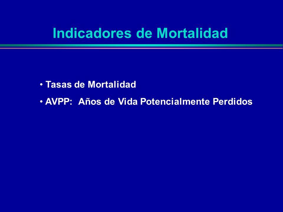 Indicadores de Mortalidad Tasas de Mortalidad AVPP: Años de Vida Potencialmente Perdidos