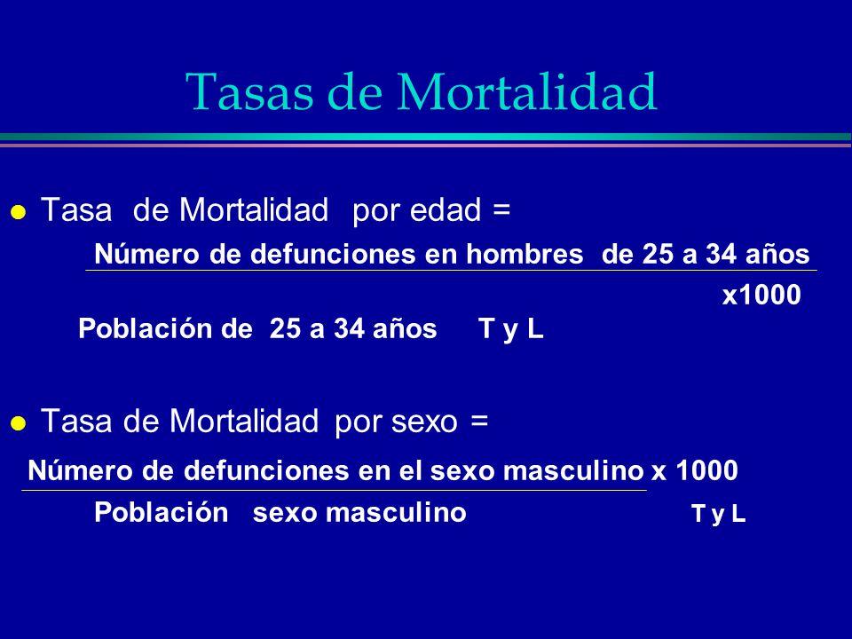 Tasas de Mortalidad l Tasa de Mortalidad por edad = Número de defunciones en hombres de 25 a 34 años x1000 Población de 25 a 34 años T y L l Tasa de M