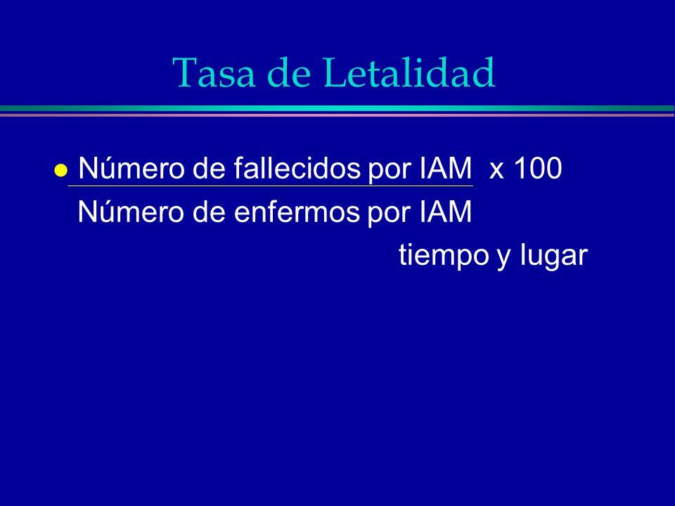Tasa de Letalidad l Número de fallecidos por IAM x 100 Número de enfermos por IAM tiempo y lugar