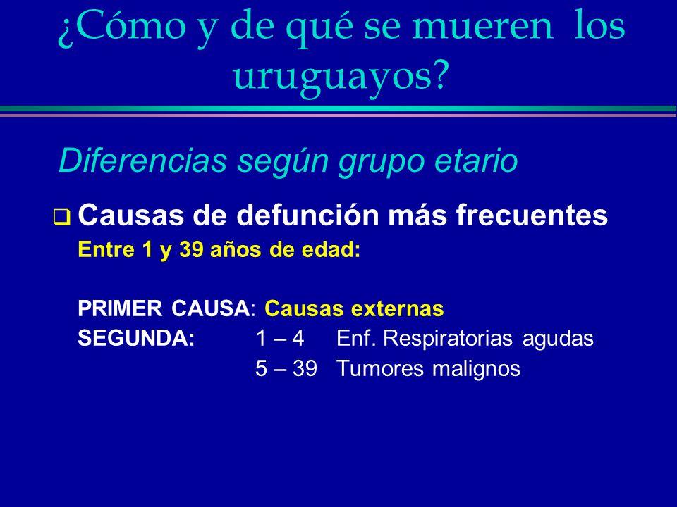 ¿Cómo y de qué se mueren los uruguayos? Causas de defunción más frecuentes Entre 1 y 39 años de edad: PRIMER CAUSA: Causas externas SEGUNDA: 1 – 4 Enf