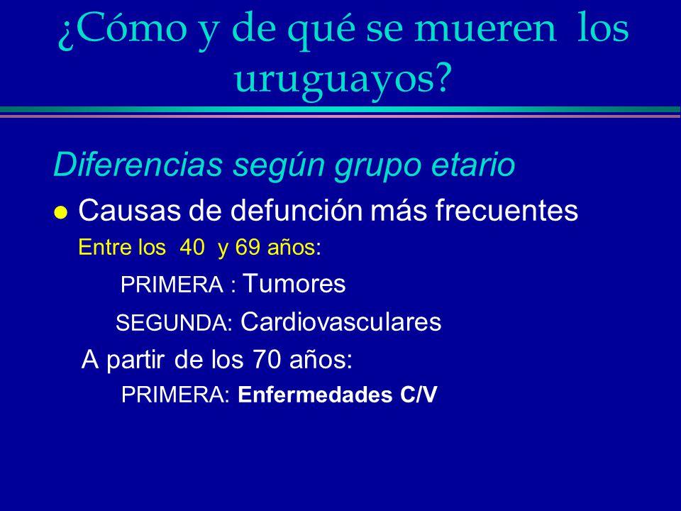 ¿Cómo y de qué se mueren los uruguayos? Diferencias según grupo etario l Causas de defunción más frecuentes Entre los 40 y 69 años: PRIMERA : Tumores