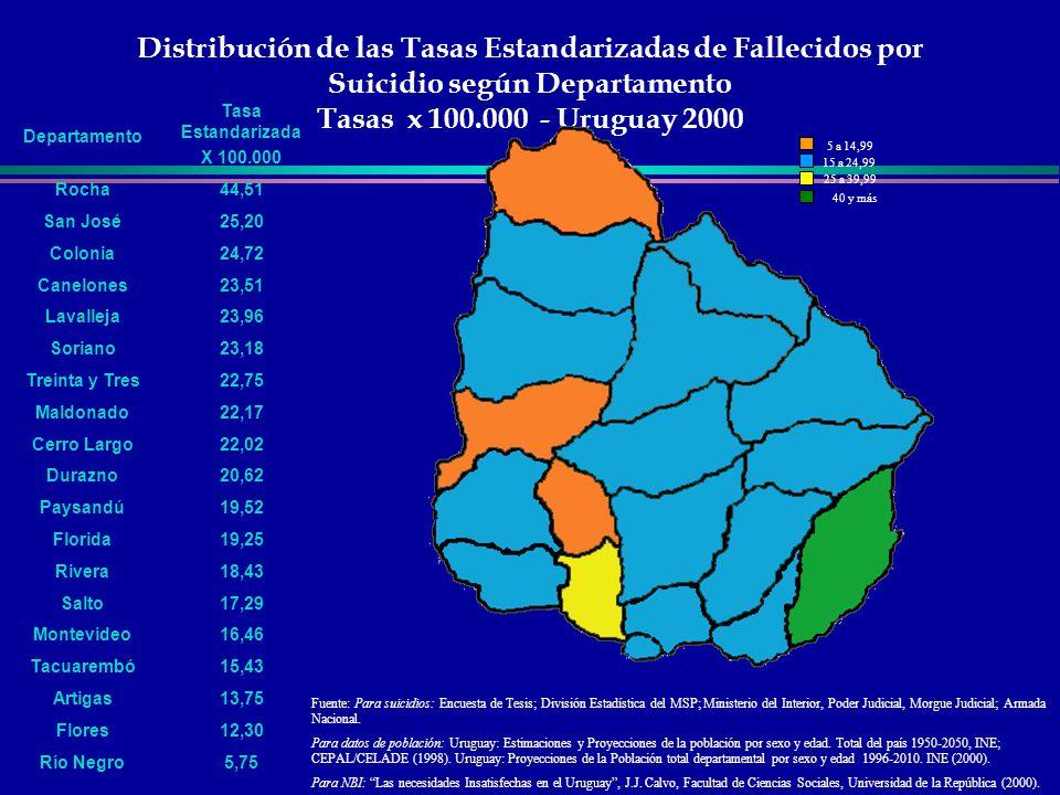 Distribución de las Tasas Estandarizadas de Fallecidos por Suicidio según Departamento Tasas x 100.000 - Uruguay 2000 5 a 14,99 15 a 24,99 25 a 39,99