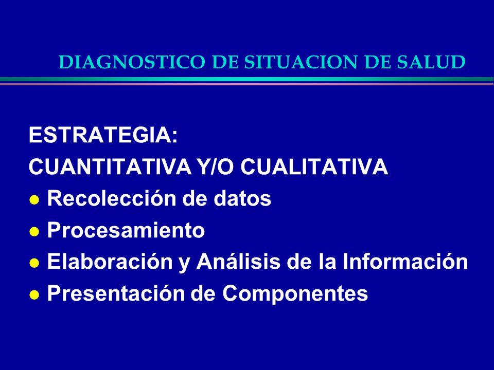 DIAGNOSTICO DE SITUACION DE SALUD ESTRATEGIA: CUANTITATIVA Y/O CUALITATIVA l Recolección de datos l Procesamiento l Elaboración y Análisis de la Infor