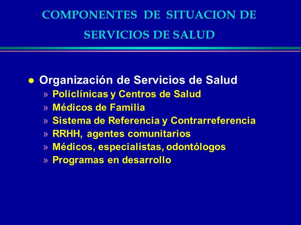 COMPONENTES DE SITUACION DE SERVICIOS DE SALUD l Organización de Servicios de Salud »Policlínicas y Centros de Salud »Médicos de Familia »Sistema de R