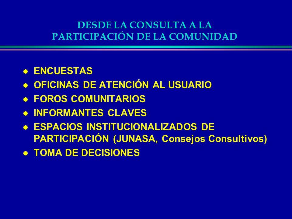 DESDE LA CONSULTA A LA PARTICIPACIÓN DE LA COMUNIDAD l ENCUESTAS l OFICINAS DE ATENCIÓN AL USUARIO l FOROS COMUNITARIOS l INFORMANTES CLAVES l ESPACIO