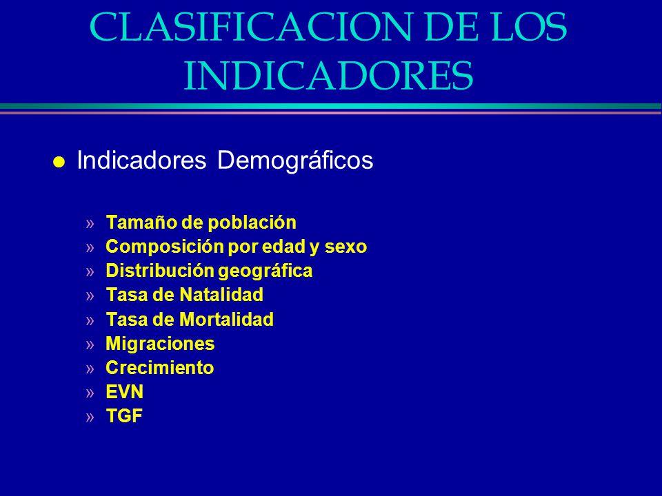 CLASIFICACION DE LOS INDICADORES l Indicadores Demográficos »Tamaño de población »Composición por edad y sexo »Distribución geográfica »Tasa de Natali