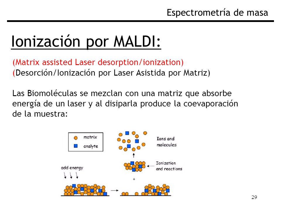 29 Ionización por MALDI: Espectrometría de masa (Matrix assisted Laser desorption/ionization) (Desorción/Ionización por Laser Asistida por Matriz) Las