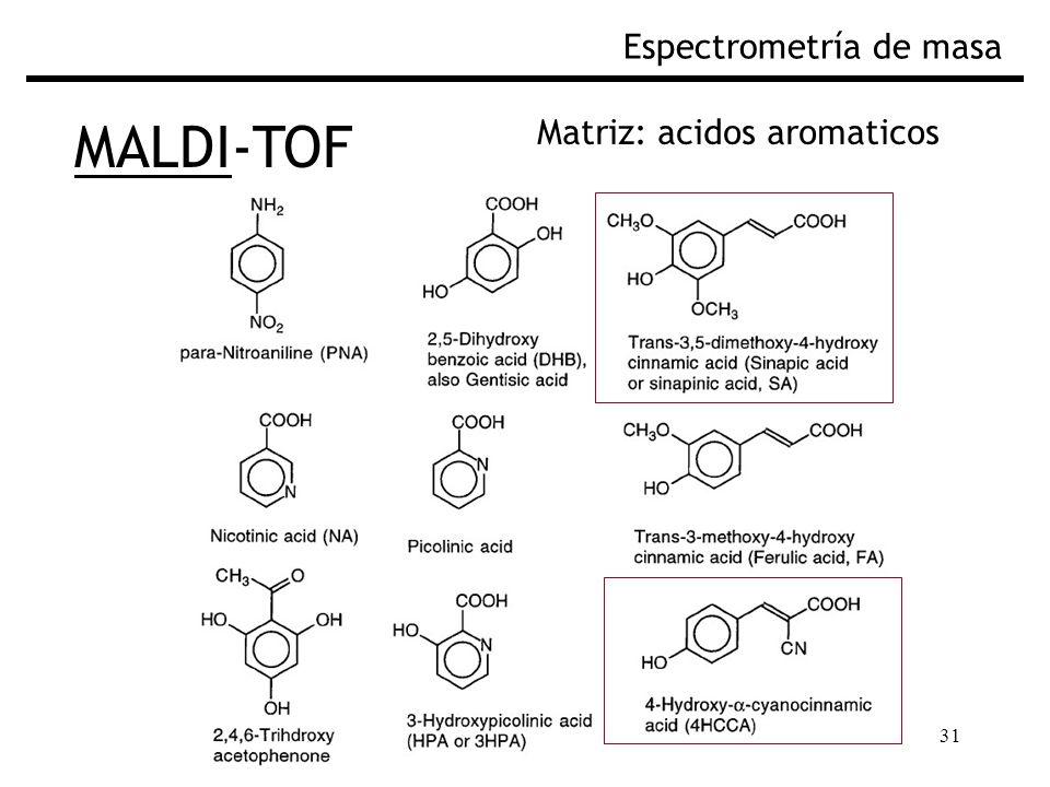 31 MALDI-TOF Espectrometría de masa Matriz: acidos aromaticos