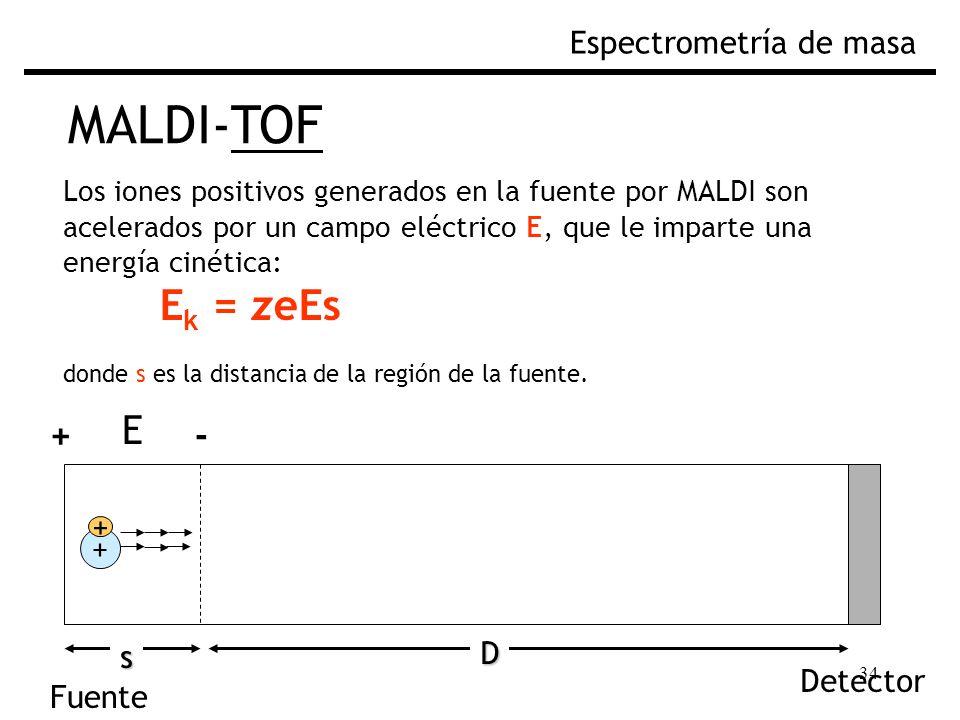 34 MALDI-TOF Espectrometría de masa Los iones positivos generados en la fuente por MALDI son acelerados por un campo eléctrico E, que le imparte una e