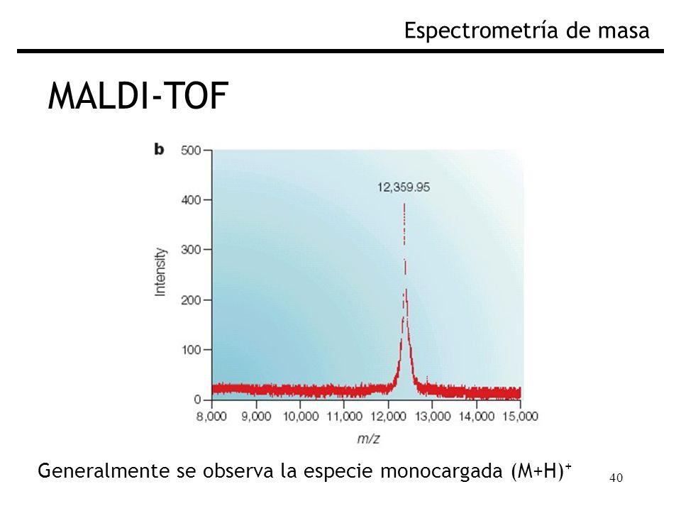 40 MALDI-TOF Espectrometría de masa Generalmente se observa la especie monocargada (M+H) +