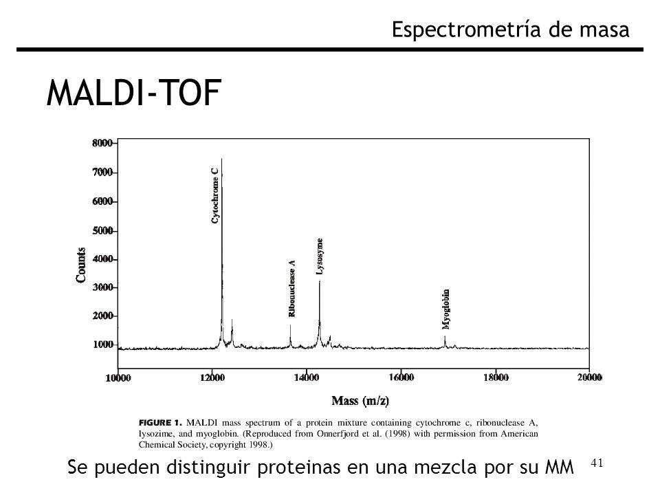 41 MALDI-TOF Espectrometría de masa Fig. Espectro de masas por MALDI-TOF Se pueden distinguir proteinas en una mezcla por su MM