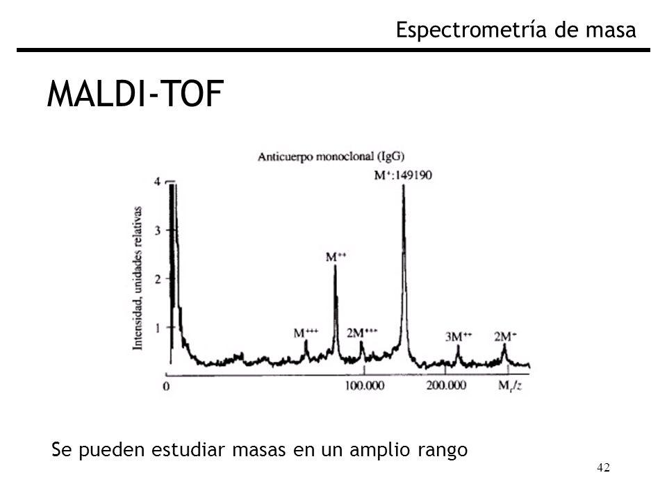 42 MALDI-TOF Espectrometría de masa Se pueden estudiar masas en un amplio rango
