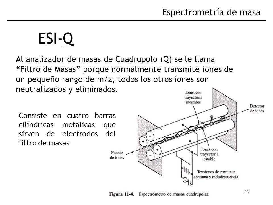 47 ESI-Q Espectrometría de masa Al analizador de masas de Cuadrupolo (Q) se le llama Filtro de Masas porque normalmente transmite iones de un pequeño