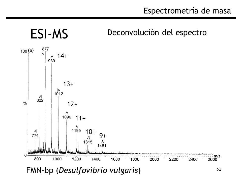 52 ESI-MS Espectrometría de masa Deconvolución del espectro FMN-bp (Desulfovibrio vulgaris) 10+ 9+ 11+ 13+ 12+ 14+ 10+ 9+ 11+