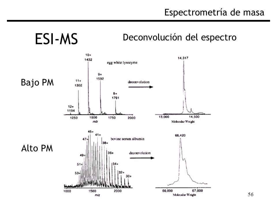 56 ESI-MS Espectrometría de masa Deconvolución del espectro Bajo PM Alto PM