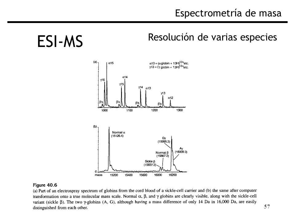 57 ESI-MS Espectrometría de masa Resolución de varias especies