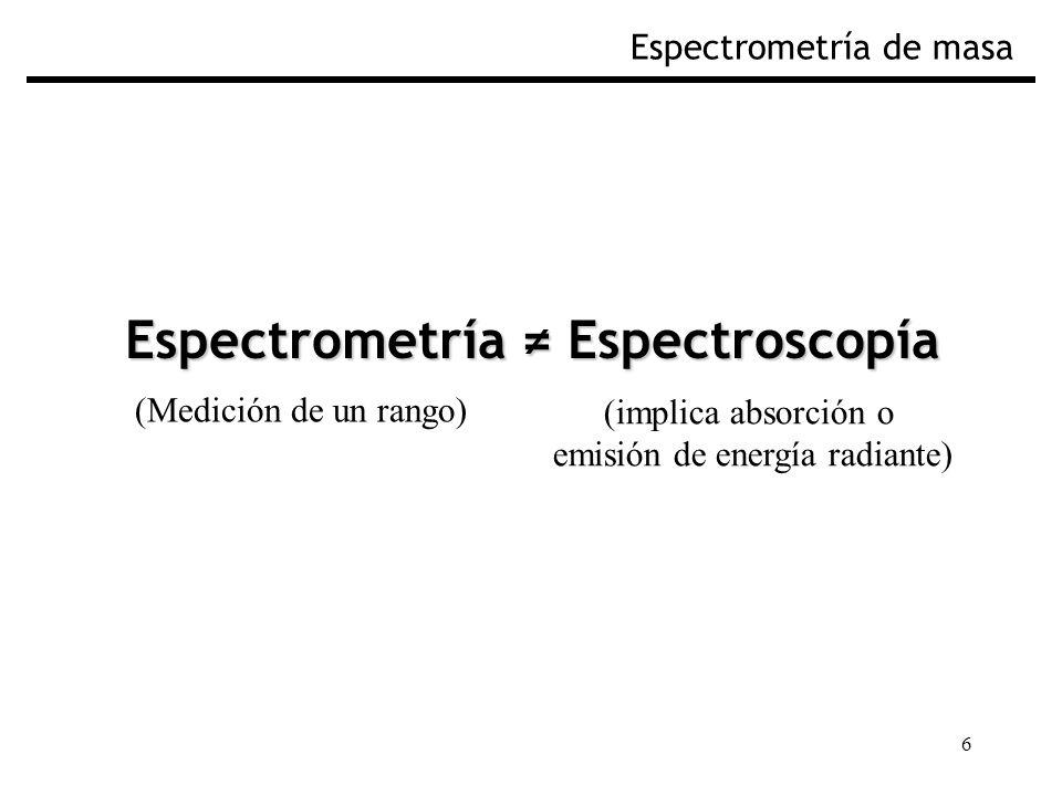 6 Espectrometría Espectroscopía (Medición de un rango) (implica absorción o emisión de energía radiante)
