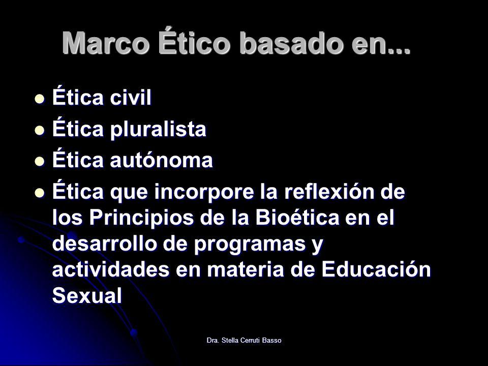 Dra. Stella Cerruti Basso Marco Ético basado en... Ética civil Ética civil Ética pluralista Ética pluralista Ética autónoma Ética autónoma Ética que i