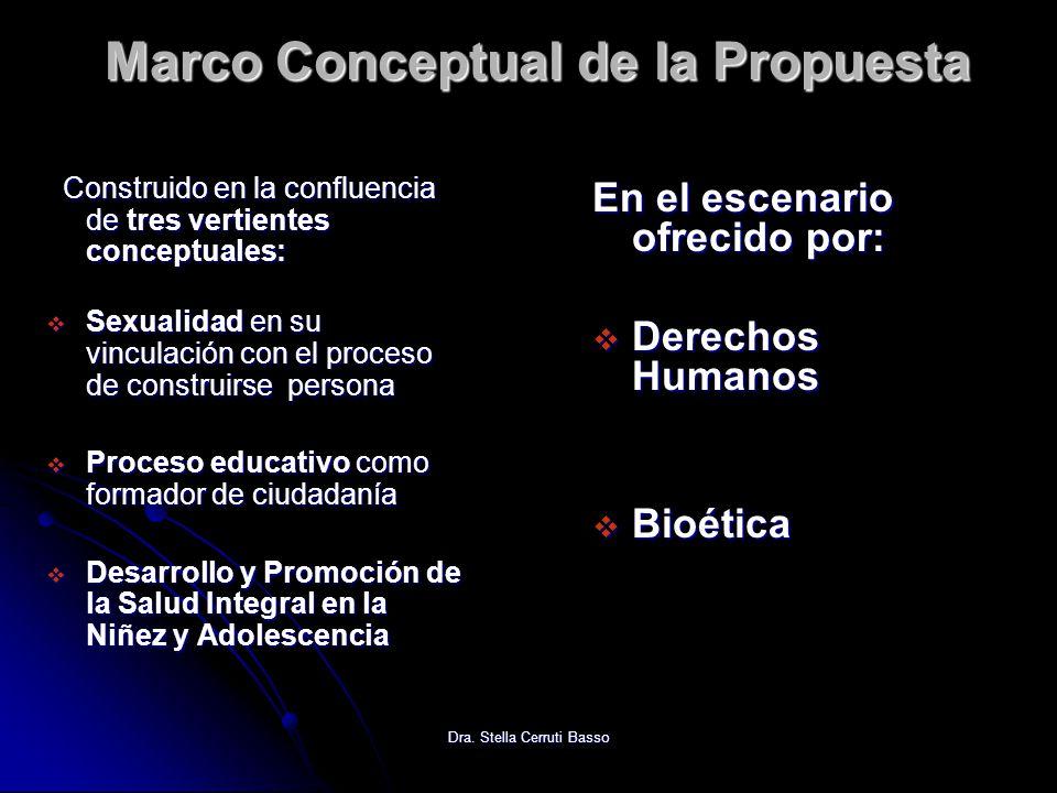 Dra. Stella Cerruti Basso Marco Conceptual de la Propuesta Construido en la confluencia de tres vertientes conceptuales: Construido en la confluencia