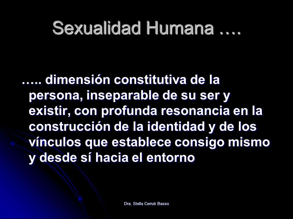 Dra. Stella Cerruti Basso Sexualidad Humana …. ….. dimensión constitutiva de la persona, inseparable de su ser y existir, con profunda resonancia en l