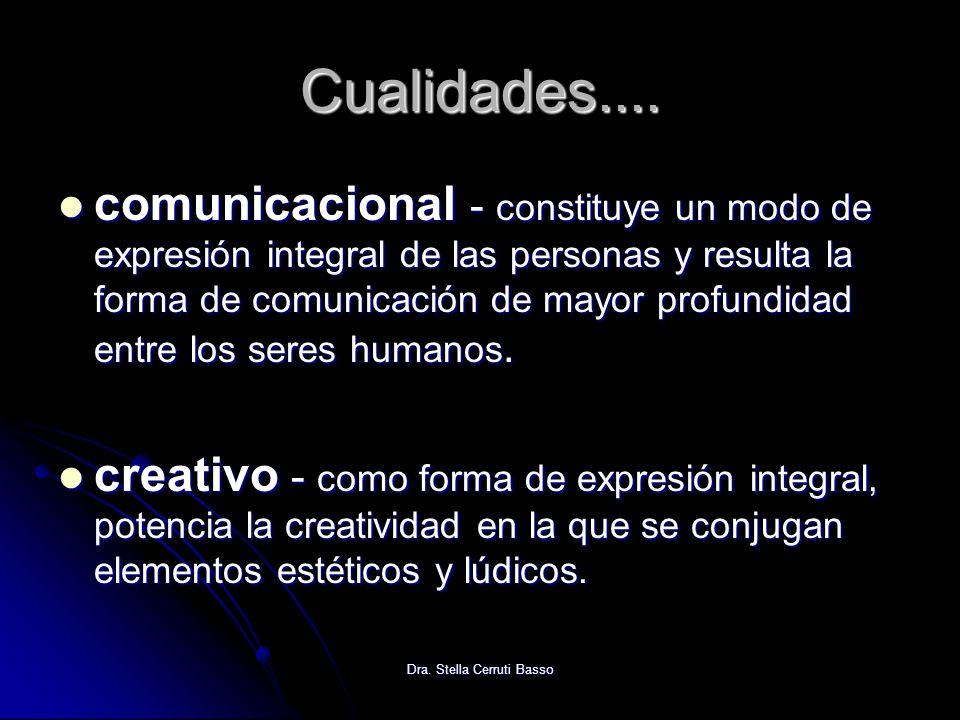 Dra. Stella Cerruti Basso Cualidades.... comunicacional - constituye un modo de expresión integral de las personas y resulta la forma de comunicación