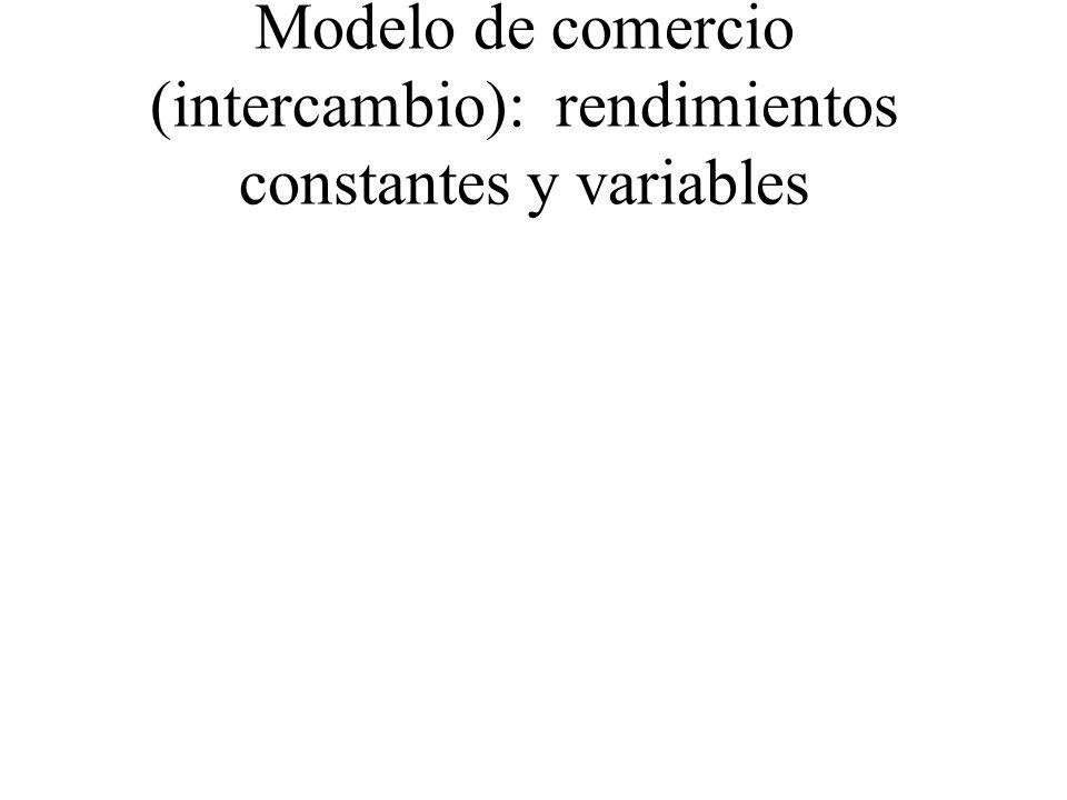 Modelo de comercio (intercambio): rendimientos constantes y variables