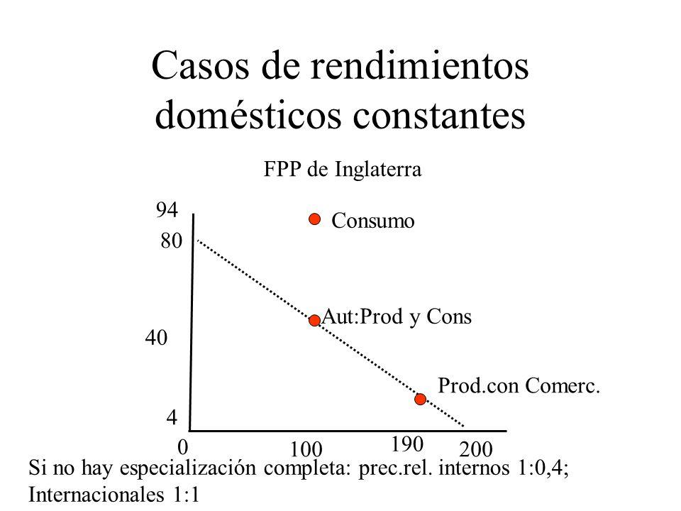 Casos de rendimientos domésticos constantes FPP de Inglaterra 4 80 100 0 190 40 200 Aut:Prod y Cons Prod.con Comerc.