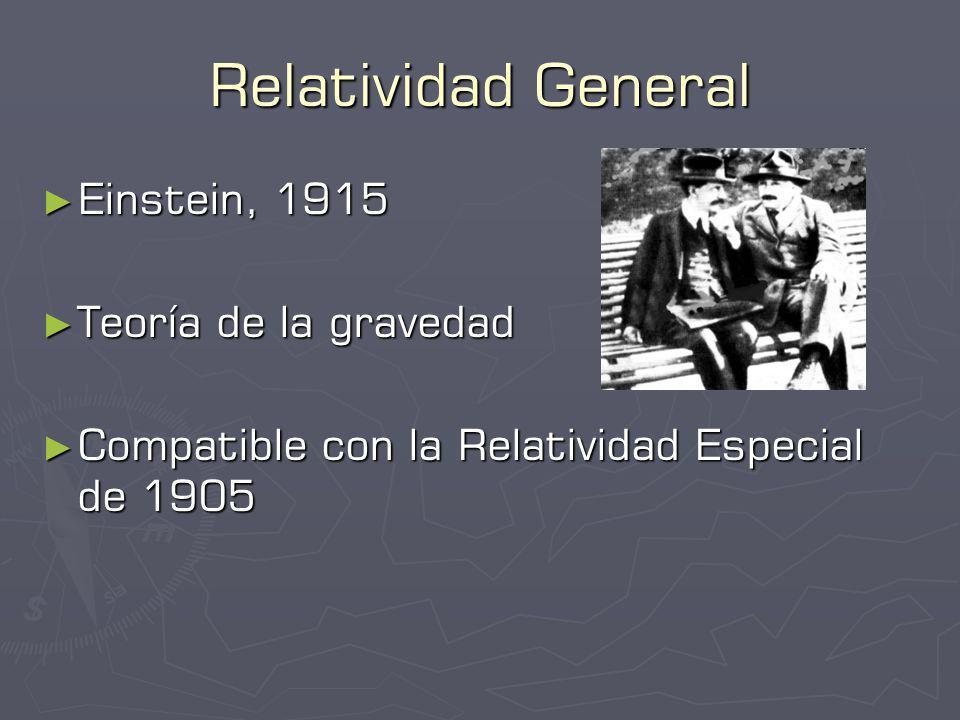 Relatividad General Espacio y tiempo interrelacionados Espacio y tiempo interrelacionados Principio de Equivalencia Principio de Equivalencia Gravedad como fuerza inercial Gravedad como fuerza inercial Espaciotiempo curvo Espaciotiempo curvo