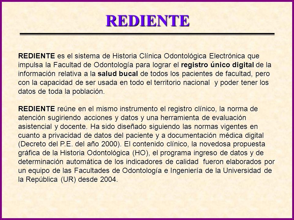 CONTENIDO REDIENTE CONVENIO INTRAINSTITUCIONAL CONVENIO INTRAINSTITUCIONAL AUTOEVALUACIÓN INSTITUCIONAL PRESENTACIÓN DE LIBRO